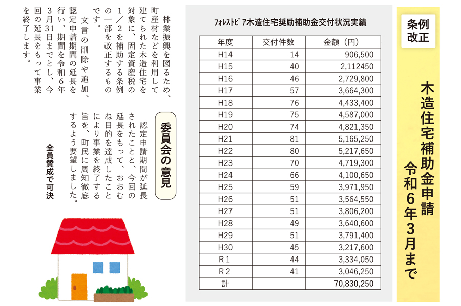木造住宅補助金の制度終了が決定